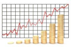 illustration 3d: Aktiemarknad för diagram för graf för metallkoppar-guld mynt med röda linjen - pil på en isolerad vit bakgrund V Arkivfoto