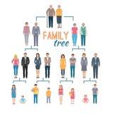 Illustration d'arbre de généalogie Images libres de droits