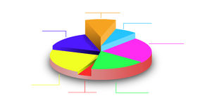 Illustration of a 3D pie chart Royalty Free Stock Images