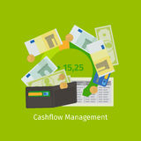 Illustration de bande dessinée de gestion de cash flow Image stock