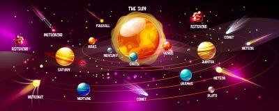 Illustration de bande dessinée de vecteur de planètes de système solaire Illustration Libre de Droits