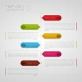 Illustration de calibre de chronologie d'Infographic de vecteur Image libre de droits