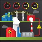 Illustration de centrale nucléaire Ensemble à la mode d'infographics Tous les types de centrales illustration stock