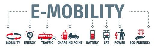 Illustration de concept d'e-mobilité de bannière avec les symboles et le k illustration de vecteur