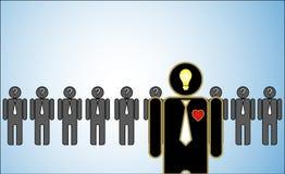 Illustration de concept de la direction : une rangée des candidats ou les employeurs ou les gens avec des points d'interrogation d Photographie stock