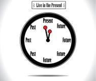 Illustration de concept de moment actuel Photos libres de droits