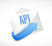 Illustration de concept de signe de courrier d'api Image libre de droits