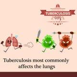 Illustration 05 de conception de bande dessinée de jour de tuberculose du monde Image stock