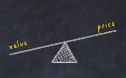 Illustration de croquis de panneau de craie Concept de l'équilibre entre le prix et la valeur image libre de droits