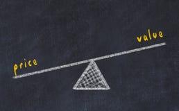 Illustration de croquis de panneau de craie Concept de l'?quilibre entre le prix et la valeur photos stock