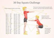 illustration de défi de 30 postures accroupies de jours Images stock