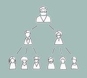 Illustration de diagramme de management Images libres de droits