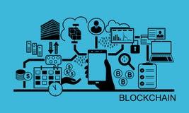 Illustration de fond de vecteur de Blockchain avec la main tenant le smartphone et les icônes Photographie stock libre de droits