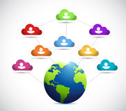 Illustration de globe de réseau de diagramme d'avatar de nuage Images stock