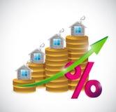 Illustration de graphique d'immobiliers de pourcentage de pièce de monnaie Photos stock