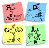 Illustration de principe de pdca sur notes colorées illustration de vecteur