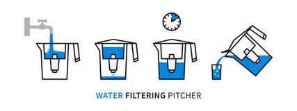Illustration de processus de filtrage de vecteur de broc de l'eau illustration de vecteur