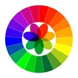 Illustration de roue de couleur Photos libres de droits