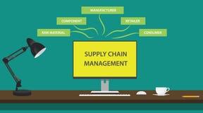 Illustration de supply chain management sur le bureau fonctionnant Photographie stock