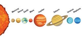 Illustration de système solaire montrant des planètes autour du soleil Image stock