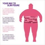 Illustration de vecteur d'obésité Images stock