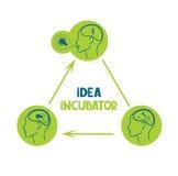 Illustration de vecteur de concept d'incubateur d'idée Image libre de droits