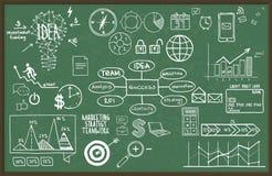 Illustration de vecteur de l'ensemble d'affaires tirées par la main, illustration de vecteur