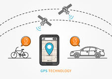 Illustration de vecteur de recherche de GPS de voiture et de bicyclette illustration libre de droits