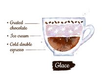 Illustration de vue de côté d'aquarelle de café Glace illustration libre de droits
