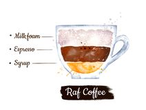 Illustration de vue de côté d'aquarelle de café de RAF illustration stock