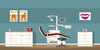 Illustration of a dentist room Stock Photos