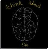 Illustration des Gehirns mit Text Lizenzfreie Stockfotos