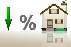 Illustration des Preisrückgangs des Darlehens für wirklichen es Lizenzfreies Stockbild