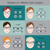 Illustration of different glasses for different dace shapes Royalty Free Stock Images