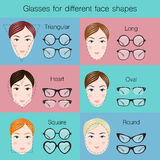 Illustration of different glasses for different dace shapes Royalty Free Stock Photography