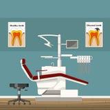 Illustration eines Zahnarztraumes Stockfotografie