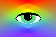 Illustration Eye on rainbow or spectrum background Royalty Free Stock Images
