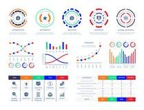 Illustration för analys för anslutning för diagram för hud för instrumentbräda för diagram för grafer för affärsdata finansiell m vektor illustrationer