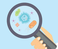 Illustration för bakterieforskningvektor Plan illustration för mikrobiologi Royaltyfri Fotografi