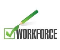 illustration för begrepp för arbetskraftkontrollistatecken Arkivfoto