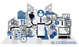 Illustration för Blockchain vektorbakgrund med smartphonen och symboler för hand den hållande arkivbild