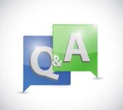 Illustration för fråge- och svarsmeddelandebubbla Royaltyfri Foto
