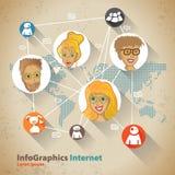 Illustration för Infographic lägenhetdesign för socialt nätverk för rengöringsduk Fotografering för Bildbyråer