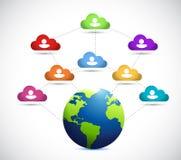 Illustration för jordklot för nätverk för molnavatardiagram Arkivbilder