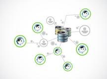 illustration för nätverk för serverfolkanslutning Royaltyfri Fotografi