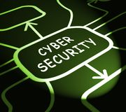 Illustration för ordningsvakt 3d för Cybersecurity teknologi high tech vektor illustrationer
