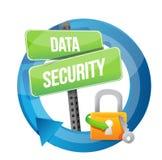 Illustration för tecken för cirkulering för datasäkerhet Arkivfoto