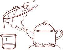 Illustration för vatten för tekannaClipart avdunstning Fotografering för Bildbyråer