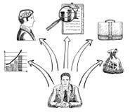 Illustration för vektor för begrepp för beslut för affärsmandanandeaffär dragen hand vektor illustrationer