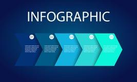 Illustration för vektor för design för presentationsmalllägenhet för advertizing för marknadsföring för rengöringsdukdesign arkivbild